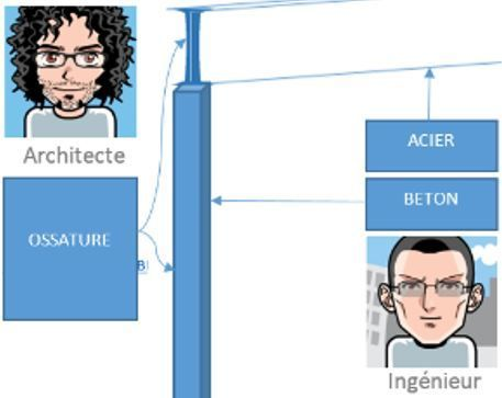 infographie_classification_ingenieur_architecte