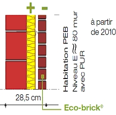 Wienerberger Eco-brick